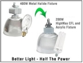HighMax CFL Bay Light 200&150WATTS Fluorescent